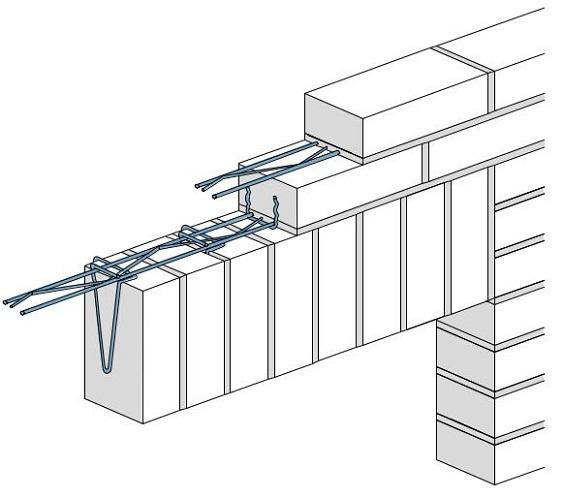 Pārsedzes stiprinājumi vertikālai mūrēšanai